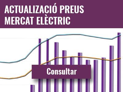 Actualizació preus mercat elèctric