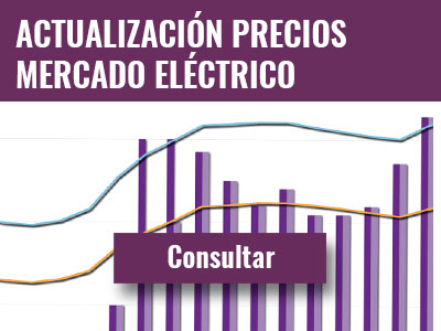 Actualización precios mercado eléctrico