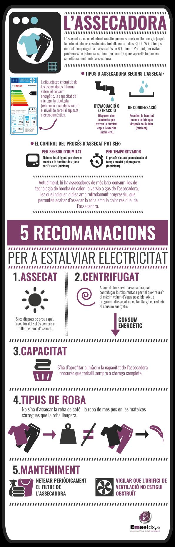 Infografía L'assecadora