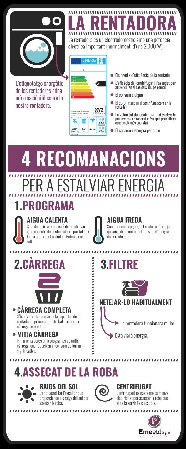Infografía La Rentadora