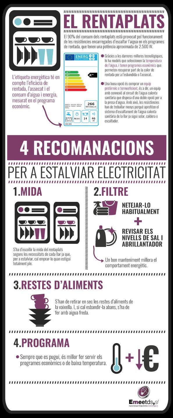 Infografía El Rentaplats