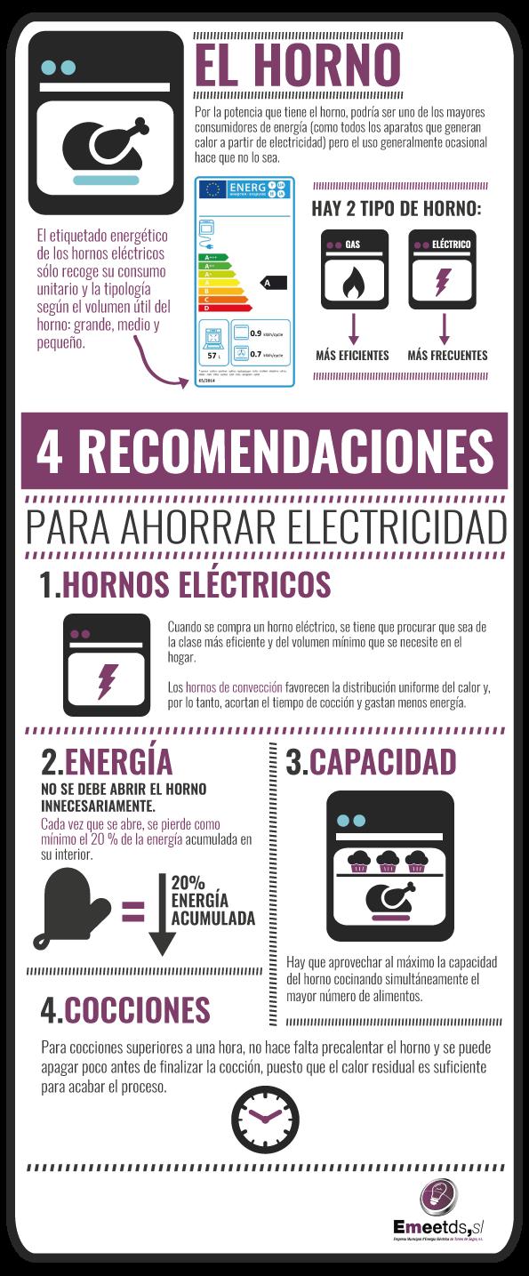 Infografía El Horno
